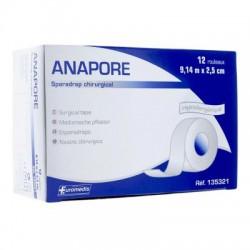 Anapore sans dévidoir